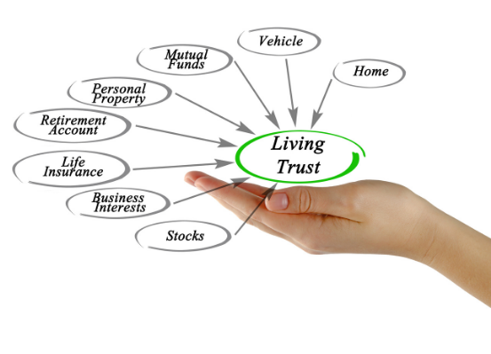5-Legal-Documents-Everyone-Should-Have-Do-You_Revocable-Living-Trust