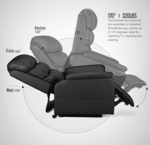 5 Best Power Lift Recliner Chairs -  - Esright - Angles