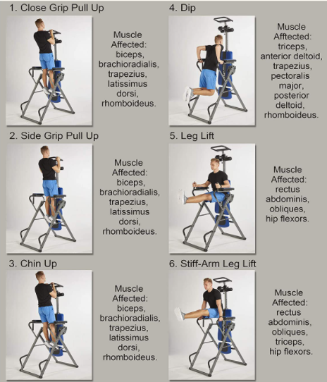 Innova Inversion Table - Exercise Tower - Exercises 1