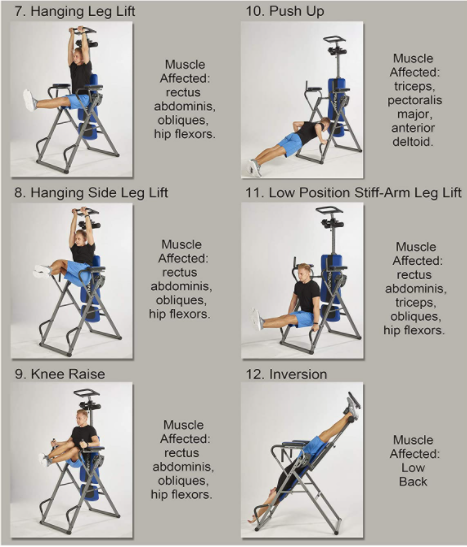 Innova Inversion Table - Exercise Tower - Exercises 2