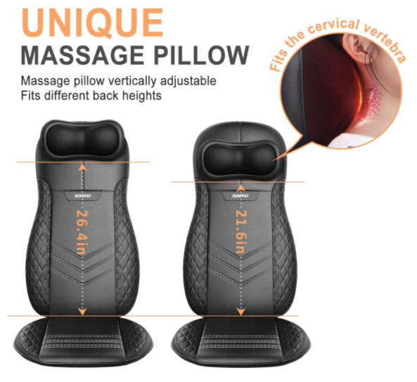 Best Back Massagers for Chairs - Renpho
