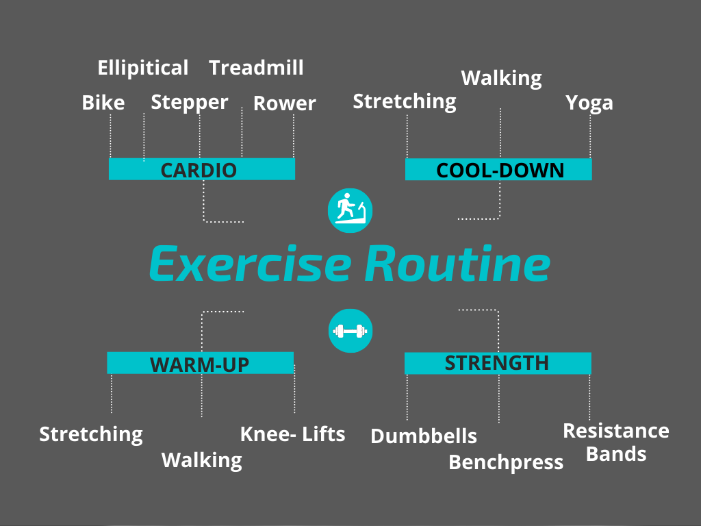 Best Exercise Equipment for Seniors - Chart