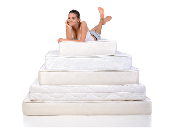 Best Mattress Buying Guide 2021 - Mattress Size